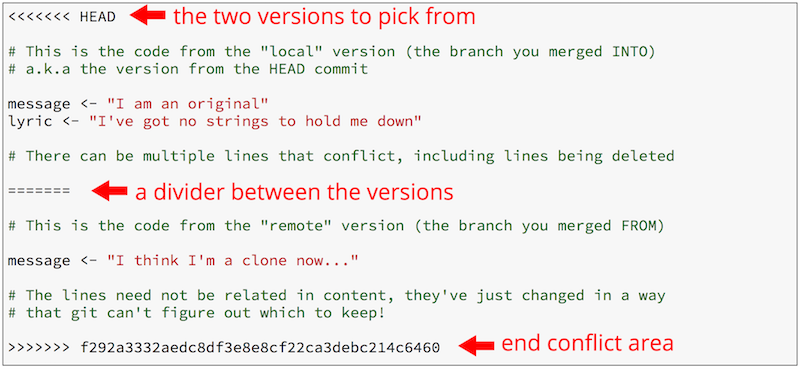 Code including a merge conflict.