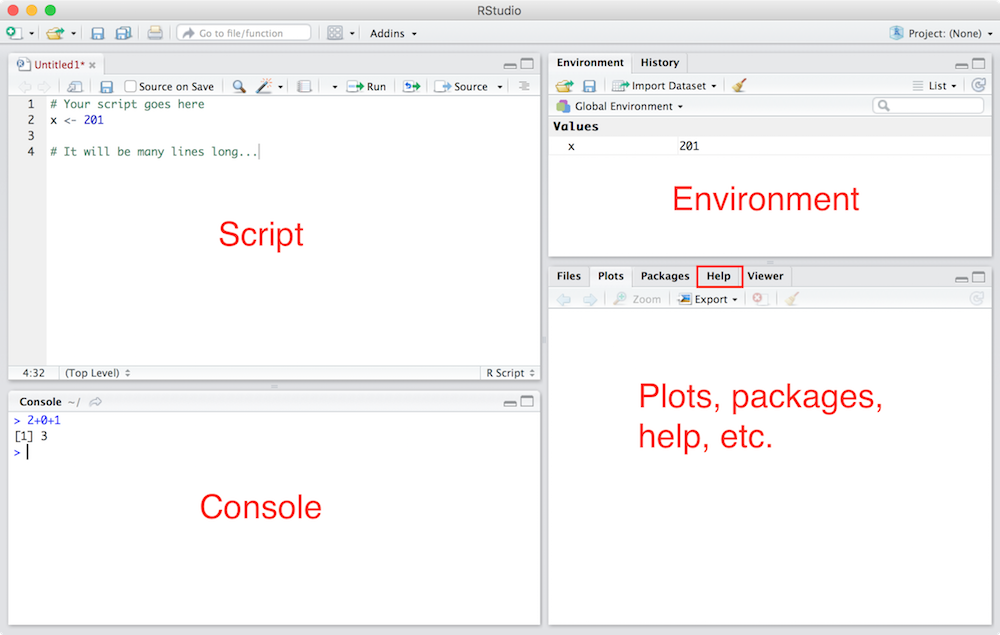 RStudio's user interface. Annotations are in red.